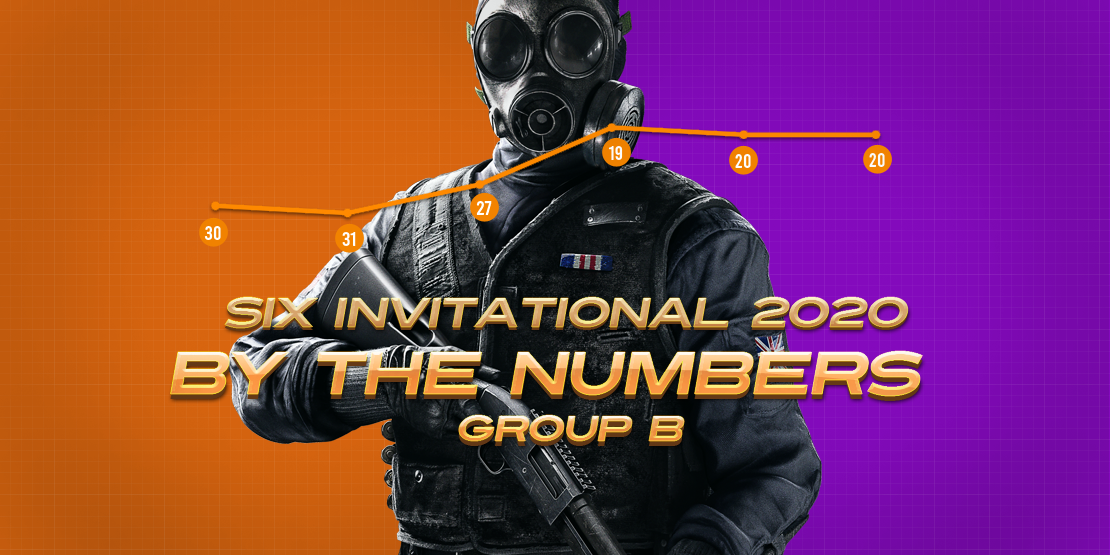 Six Invitational 2020 by the Numbers: Group B