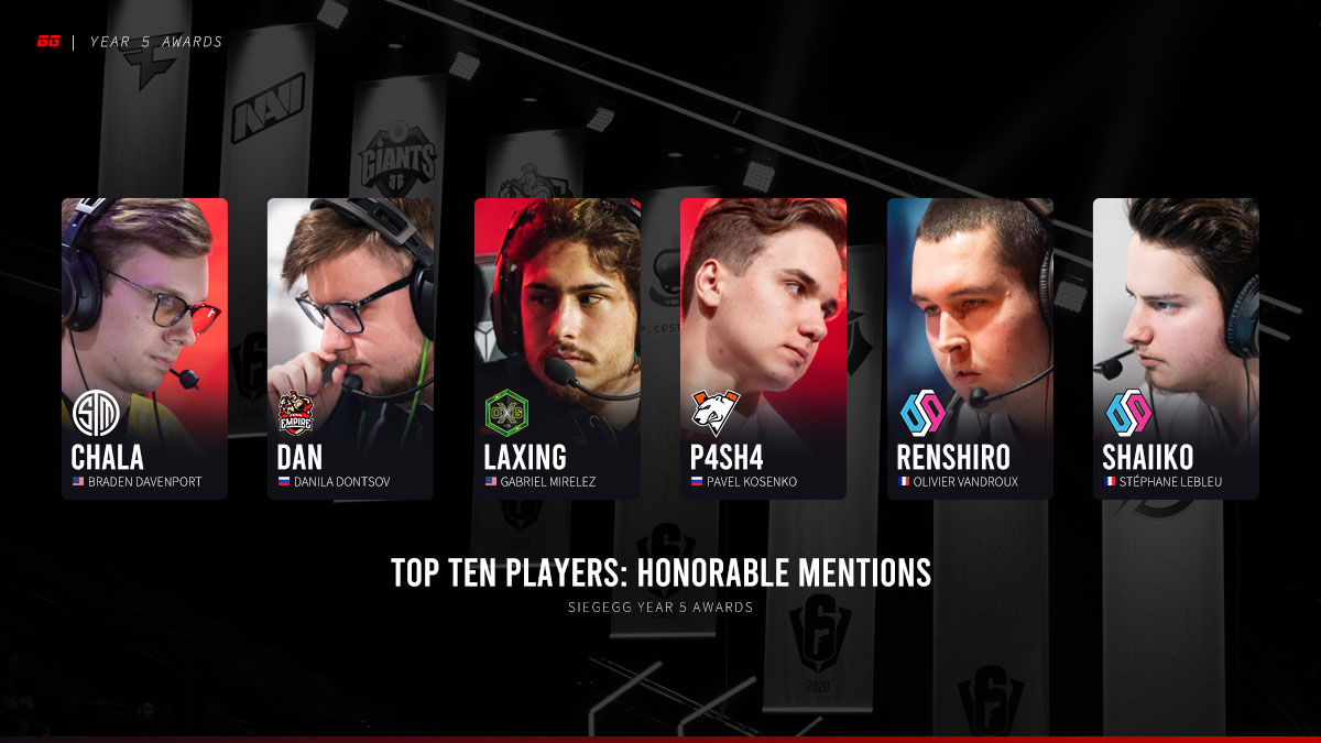 Top 10 Players of Year 5: Honorable Mentions
